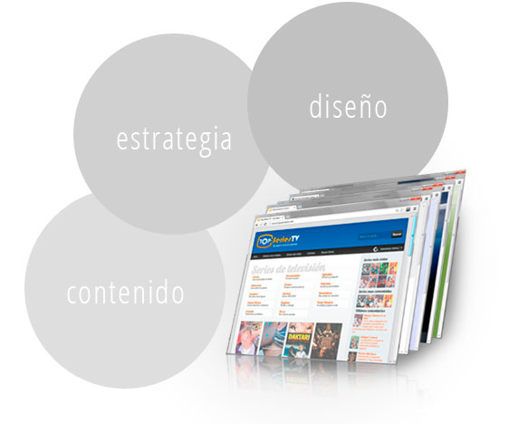 Marketing web